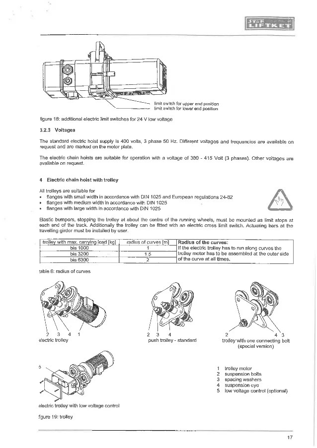 Stunning Chain Hoist Wiring Diagram For Contemporary Electrical