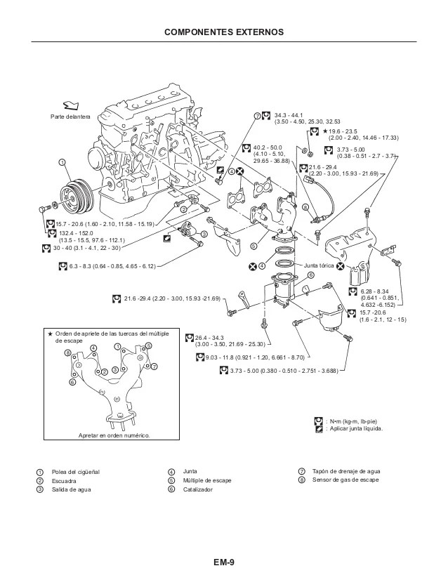 2010 nissan versa radio wiring diagram 2004 dodge neon sxt diagrama de suspension tsuru iii - circuit and hub