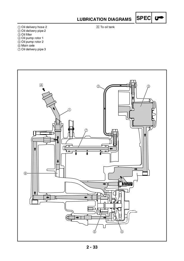 Problém se změřením množství motorového oleje- záhada