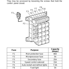 2 Speed Fan Wiring Diagram Forester Radio Manual Supra Carrier