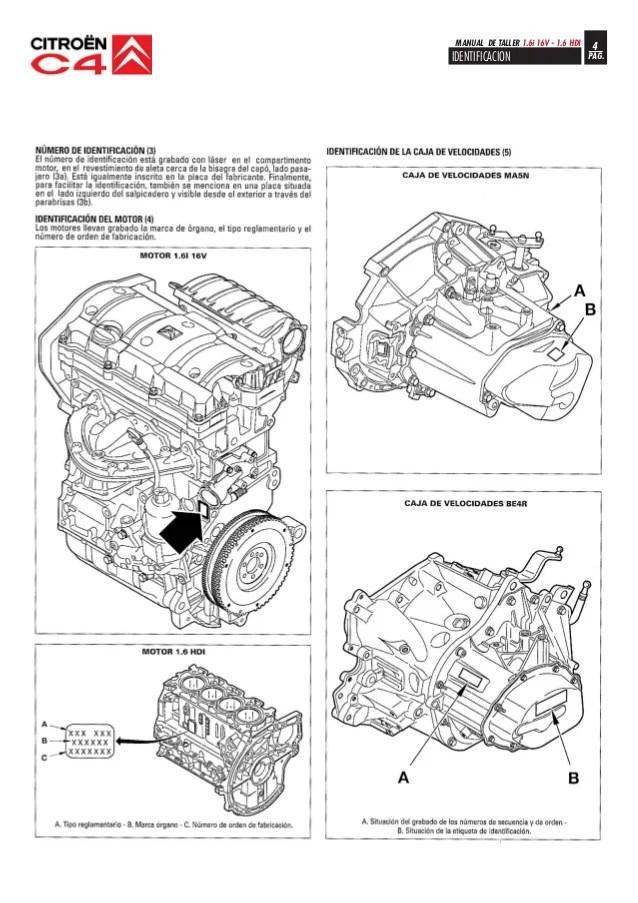 Peugeot 1 6 Hdi Engine Diagram. Peugeot. Wiring Diagrams