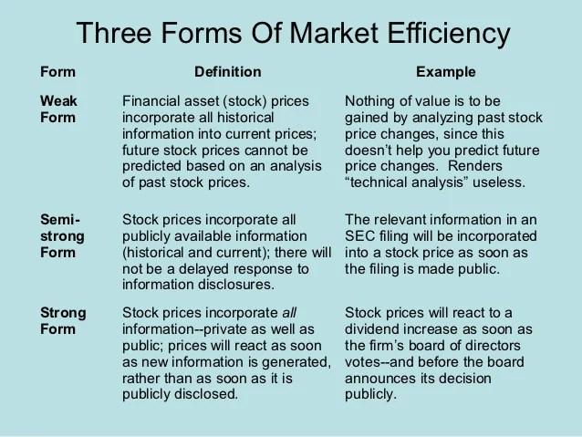 Define Security Market