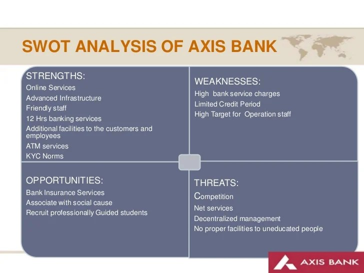 Axis Bank Personal Banking
