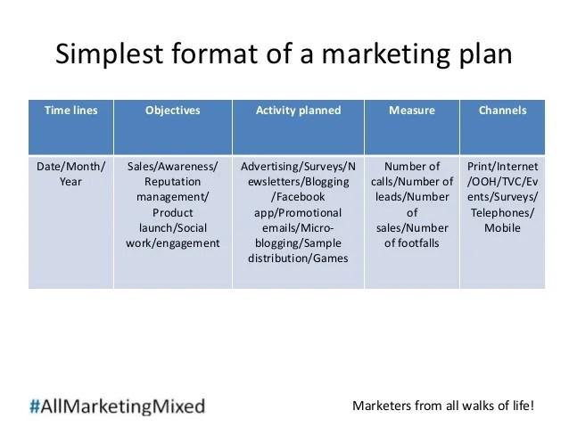 Markketing Plan Template All Marketingmixed