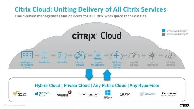 citrix netscaler diagram venn graphic organizer with lines desktop master class - dec 2016 moving to cloud