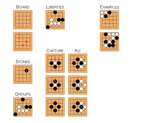 Mastering the game of Go with deep neural networks and