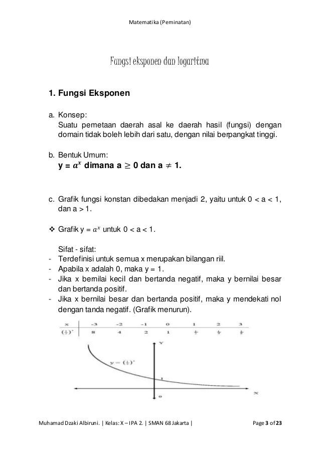Matematika Peminatan Kelas 10 Semester 2 : matematika, peminatan, kelas, semester, Matematika, Peminatan, Kelas