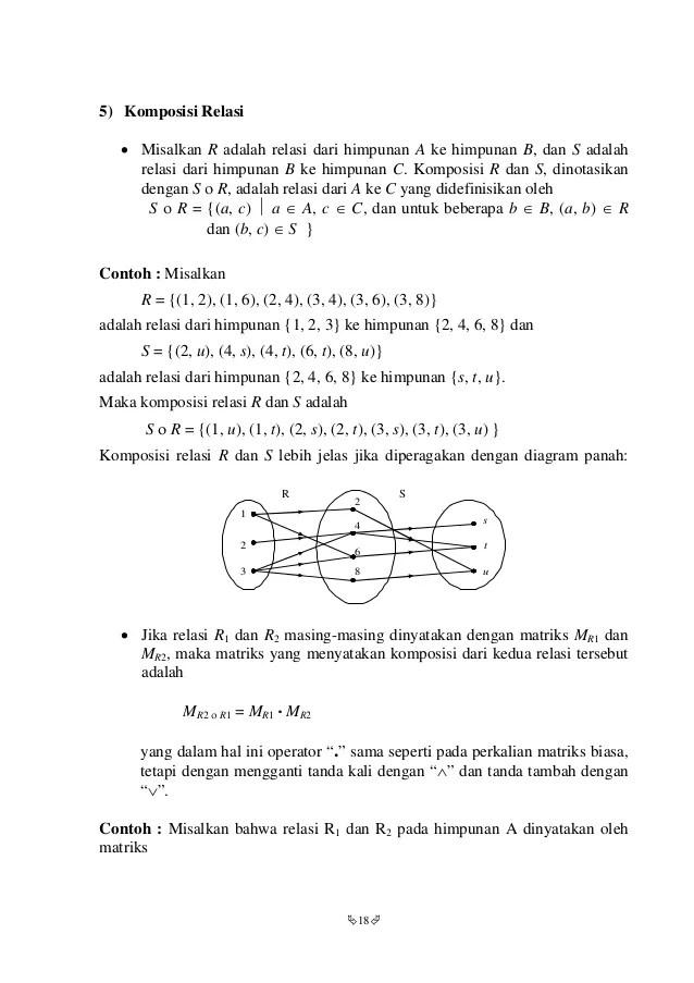 Contoh Soal Matematika Diskrit Cara Golden