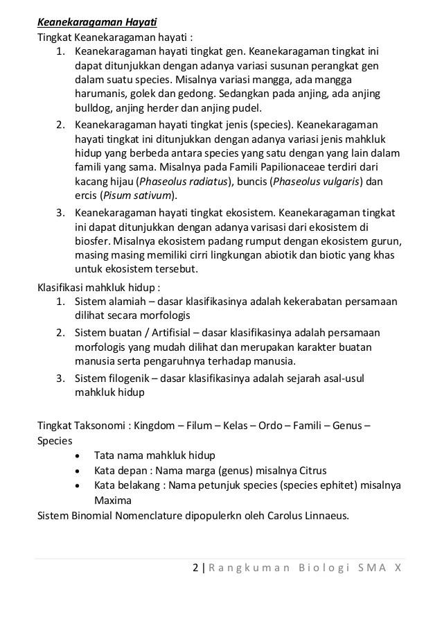 Materi Kelas 10 : materi, kelas, Materi, Biologi, Kelas, IlmuSosial.id