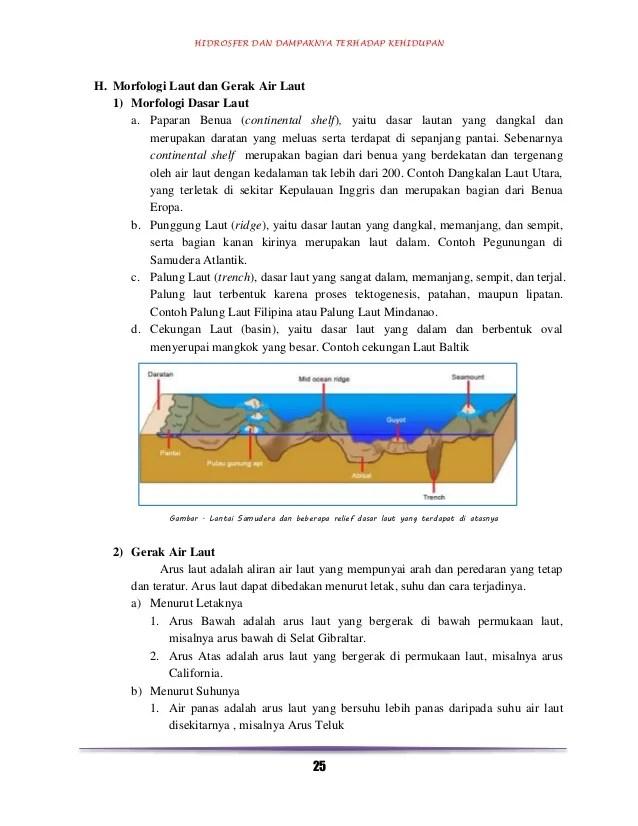 Dasar Laut Dalam Sempit Dan Memanjang Merupakan Bagian Relief Dasar Laut Yang Disebut : dasar, dalam, sempit, memanjang, merupakan, bagian, relief, disebut, Hidrosfer