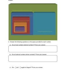 Irrational Number Diagram Light Sensor Wiring Uk Learning Guide For Grade 7 Mathematics Under The K-12 Curriculum In T…