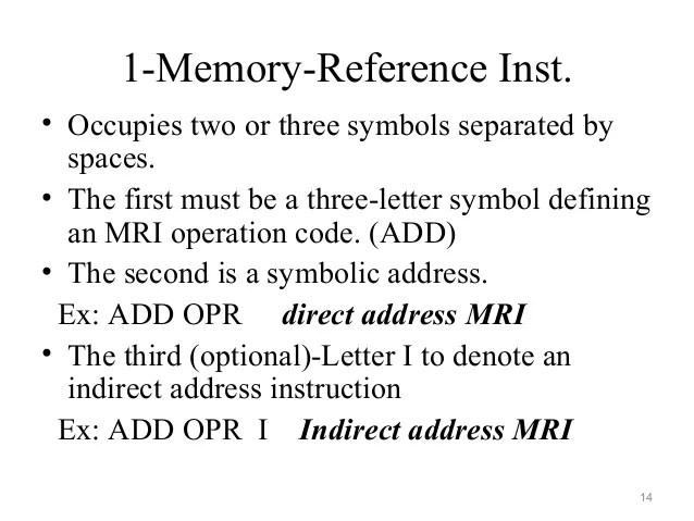 Mca iu3basic computer programming and micro programmed control