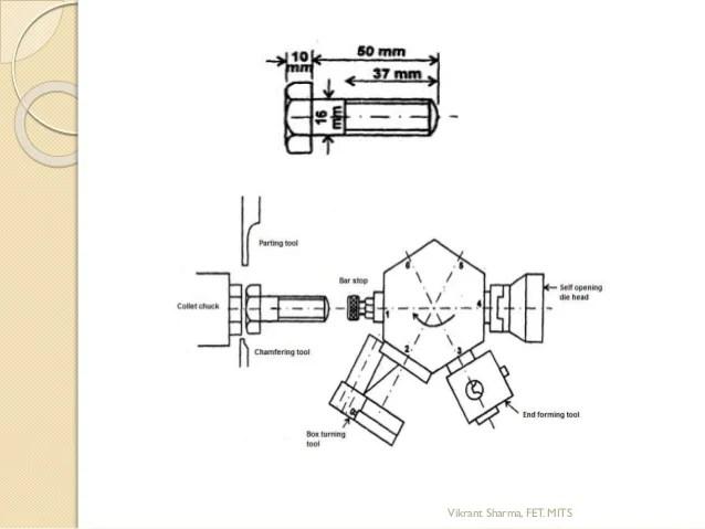 Turret Lathe Line Diagram