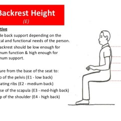 Wheelchair Height Mobile Chairs For The Elderly Measurements Prescription Of 8 Backrest