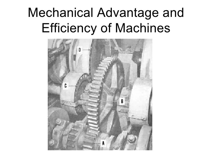 Mechanical Advantage And Efficiency