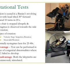 Revolving Chair With Net Covers Rental Scarborough Mechanism Of Balance & Vestibular Function Test Dr Utkal Mishra