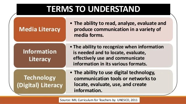 Media And Information Literacy MIL 1 Introduction To