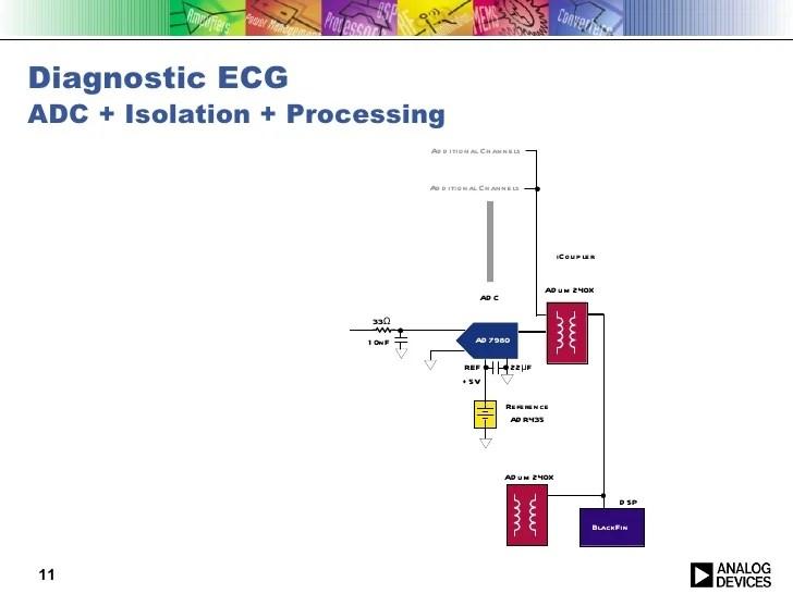 Medical Ecg Monitors Using The Ad620 Instrumentation Amplifier