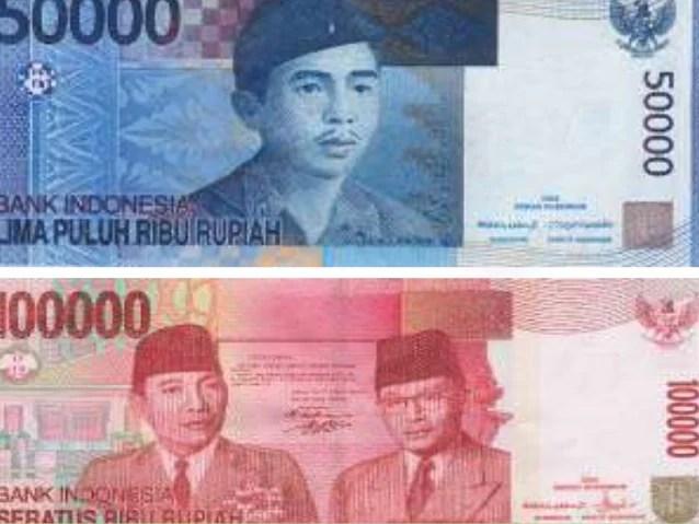 Mengenal uang