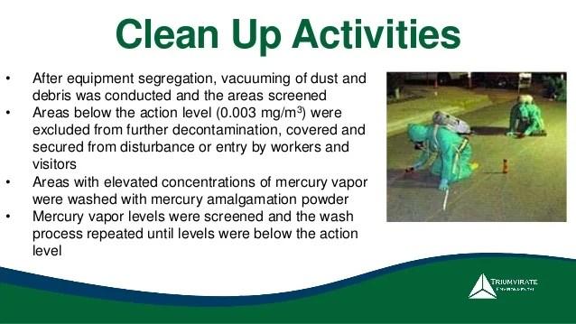 Personal Air Sampling Asbestos
