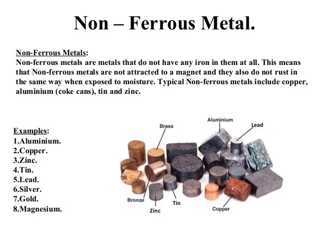 Metals Ferrous And Non Ferrous