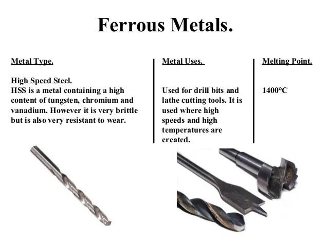 Metals Ferrous And Non Ferrous