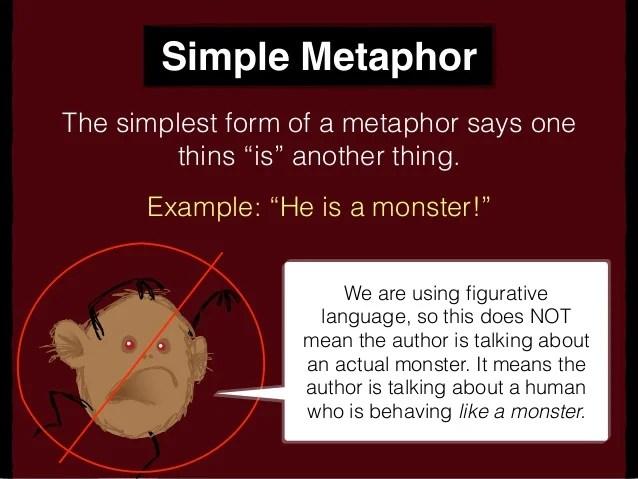 Metaphors Introduction