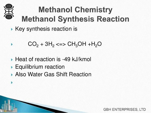 Methanol Synthesis Chemistry