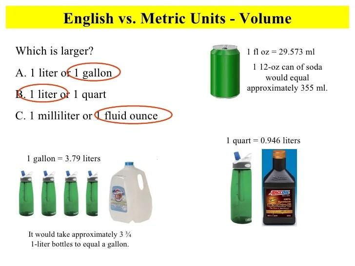 Metric all[1]