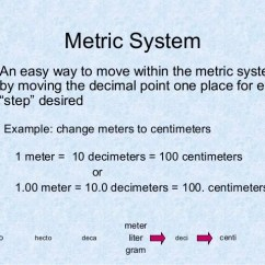 Metric Conversion Diagram 2002 North Star Engine System