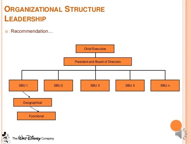 Organizational structureleadership recommendation  also strategic management walt disney case study rh slideshare