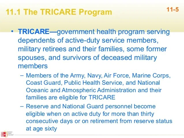 Tricare Select Cost