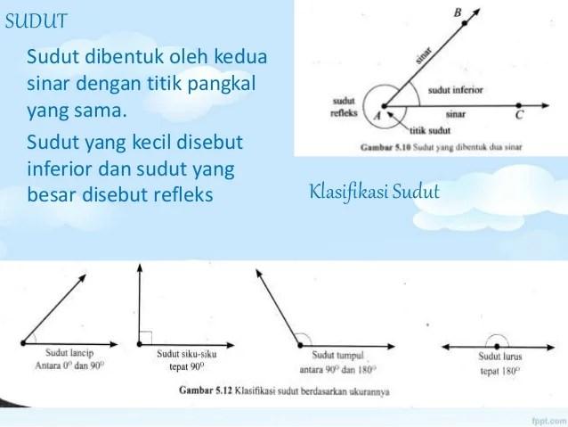 Geometri Bidang Datar