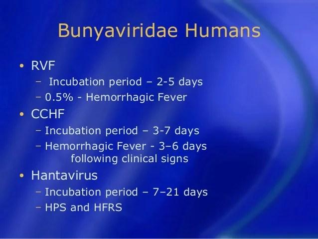 Micro bio(viral hemorrhagic fever)