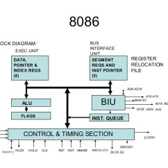Functional Block Diagram Of 8086 Microprocessor Yamaha Grizzly Carburetor