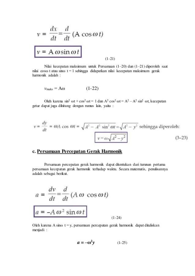 Rumus Percepatan : rumus, percepatan, Rumus, Percepatan, Maksimum, Gerak, Harmonik, Edukasi.Lif.co.id