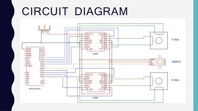 Mini CNC  Arduino nano