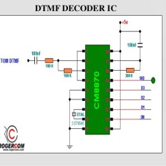 Dtmf Decoder Ic Mt8870 Pin Diagram 2000 Ford Explorer Parts Project Presentation On Cell Phone Operated Land Rover 14