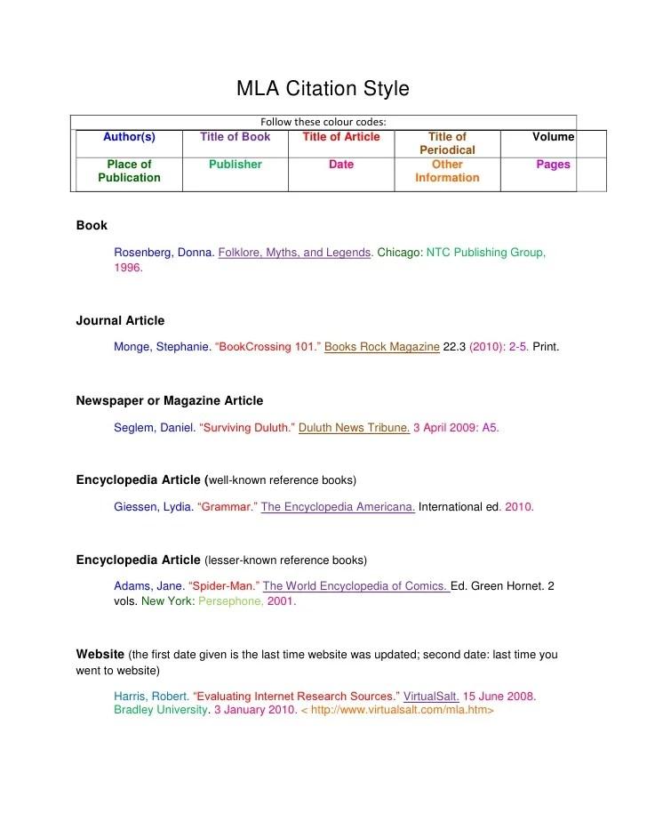 Mla format essay anthology