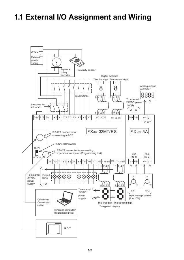 [DIAGRAM_1JK]  Mitsubishi Plc Wiring Diagram Pdf   Wiring Diagram Inverter Mitsubishi      Wiring Diagram