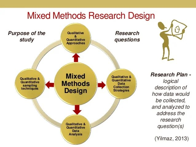 Methodology Of Research Thesis Custom Paper Academic Writing