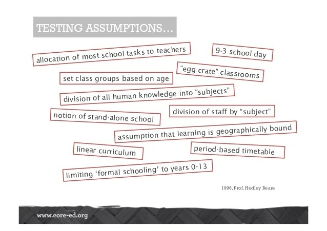Image result for testing assumptions 1996. prof hedley beare