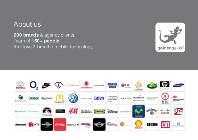 About Us 200 Brands