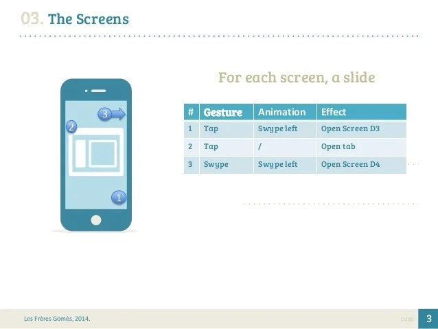 Spec Sheet Template. Showing All Categories Designers Nexus How To ...