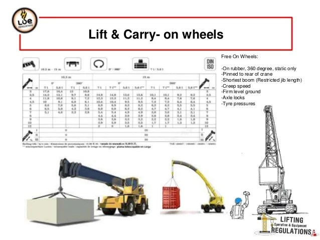 overhead crane electrical wiring diagram 2010 toyota tundra trailer online wheels hub sheave block component