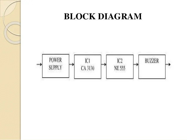 mobile block diagram circuit 2003 international 4300 air conditioning wiring detector 4