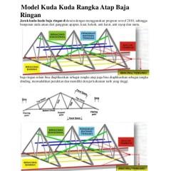 Baja Ringan In English Model Kuda Rangka Atap Galvalume
