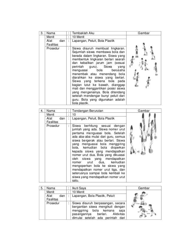 Permainan Pemanasan Menggunakan Bola : permainan, pemanasan, menggunakan, PEMANASAN, DALAMA, BERMAIN