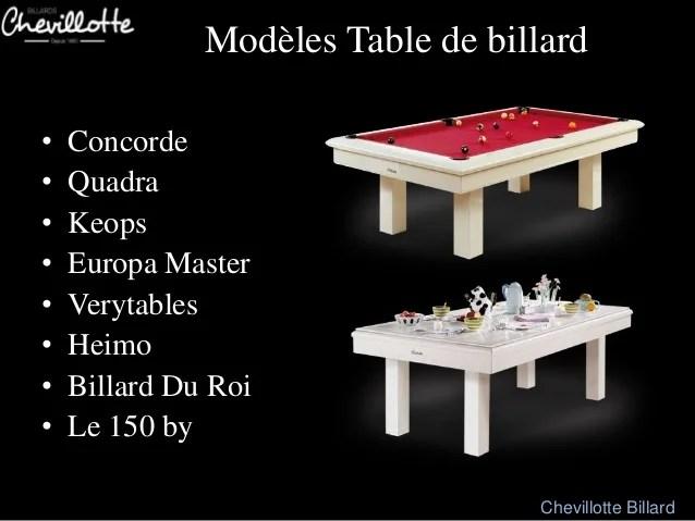 Table billard transformable pas cher