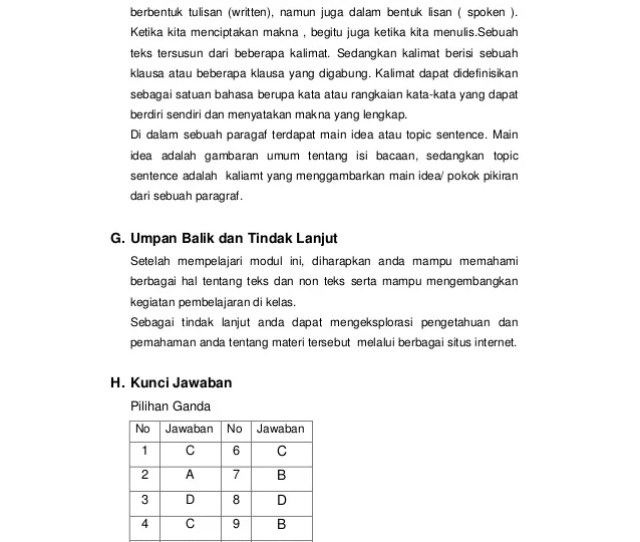 Topik Contoh Soal Complex Sentence Dalam Pilihan Ganda